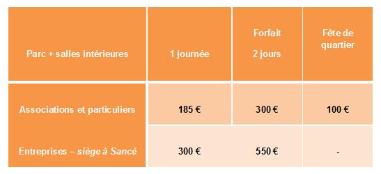 tarifs-chateau-sance